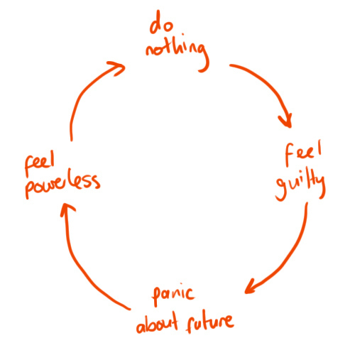 Endless cycle!